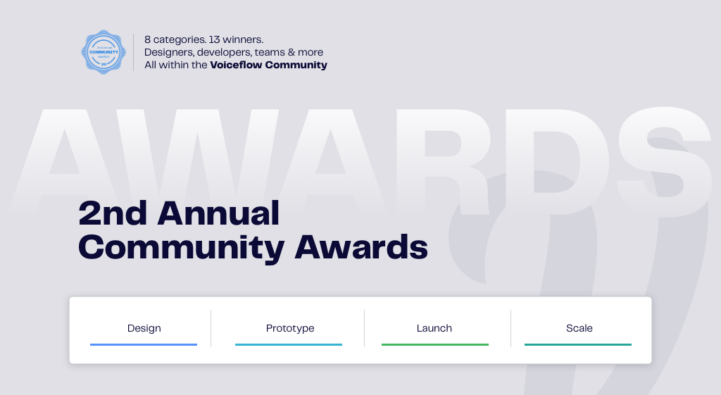 Congratulations to this year's Community Award winners!