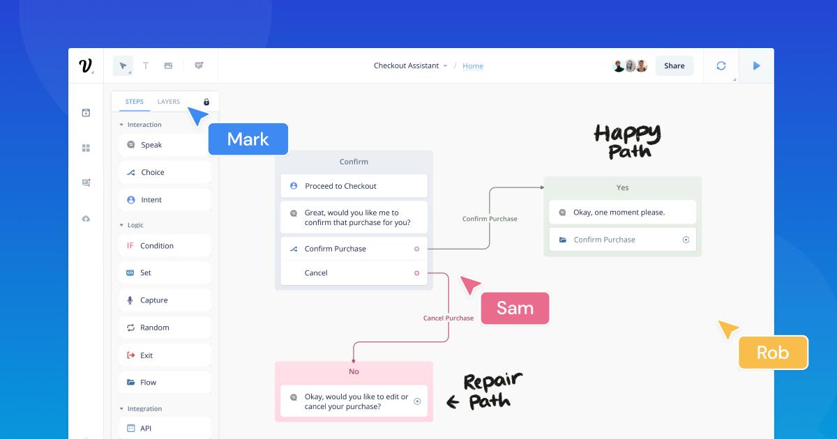 Voiceflow raises $20M to build the future of conversation design tooling