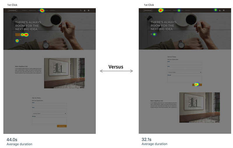Before and after comparison of campaign page with implemented recommendations and better results.