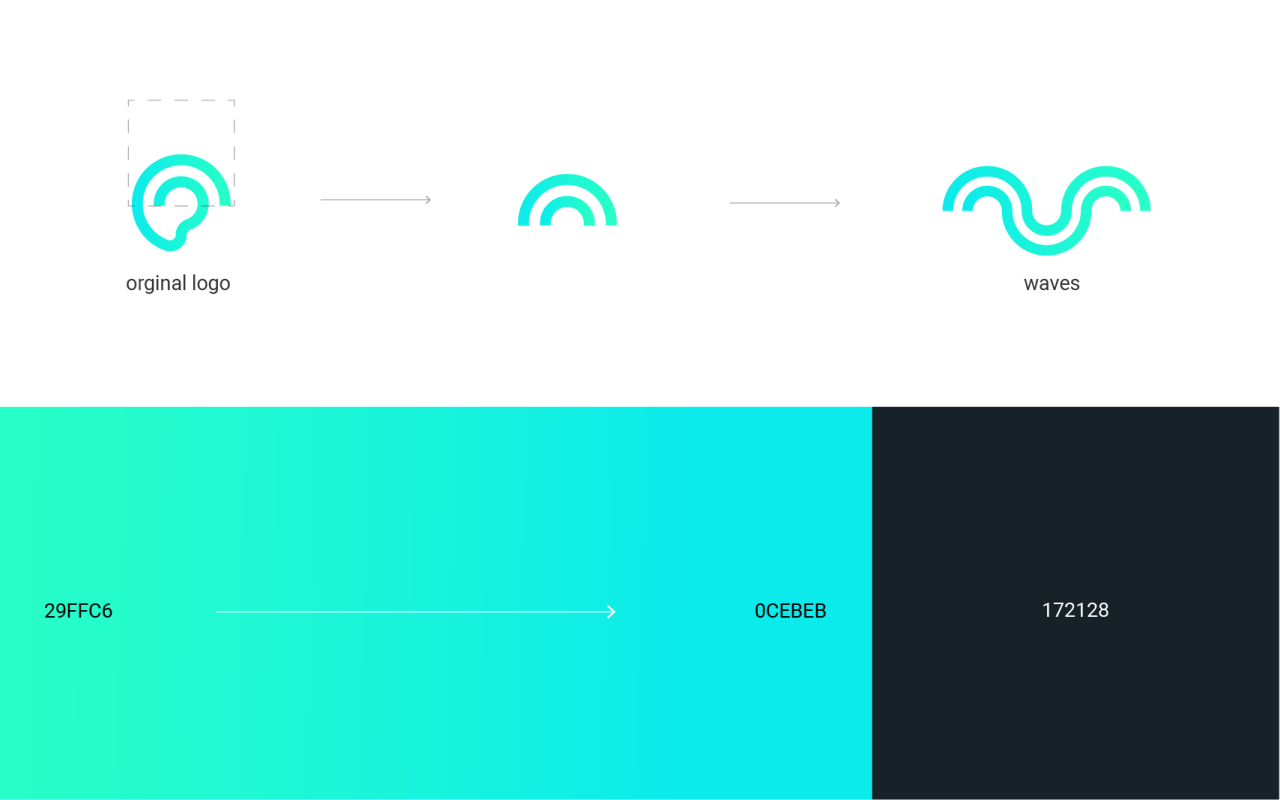 Noa logo - from logo to waves (element for brand design)