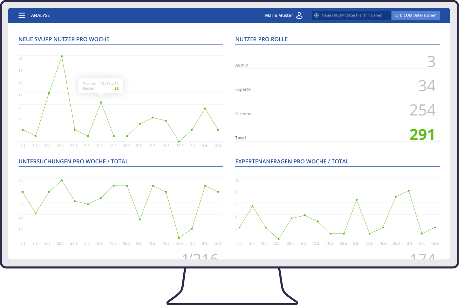Screenshot of SVUPP admin dashboard