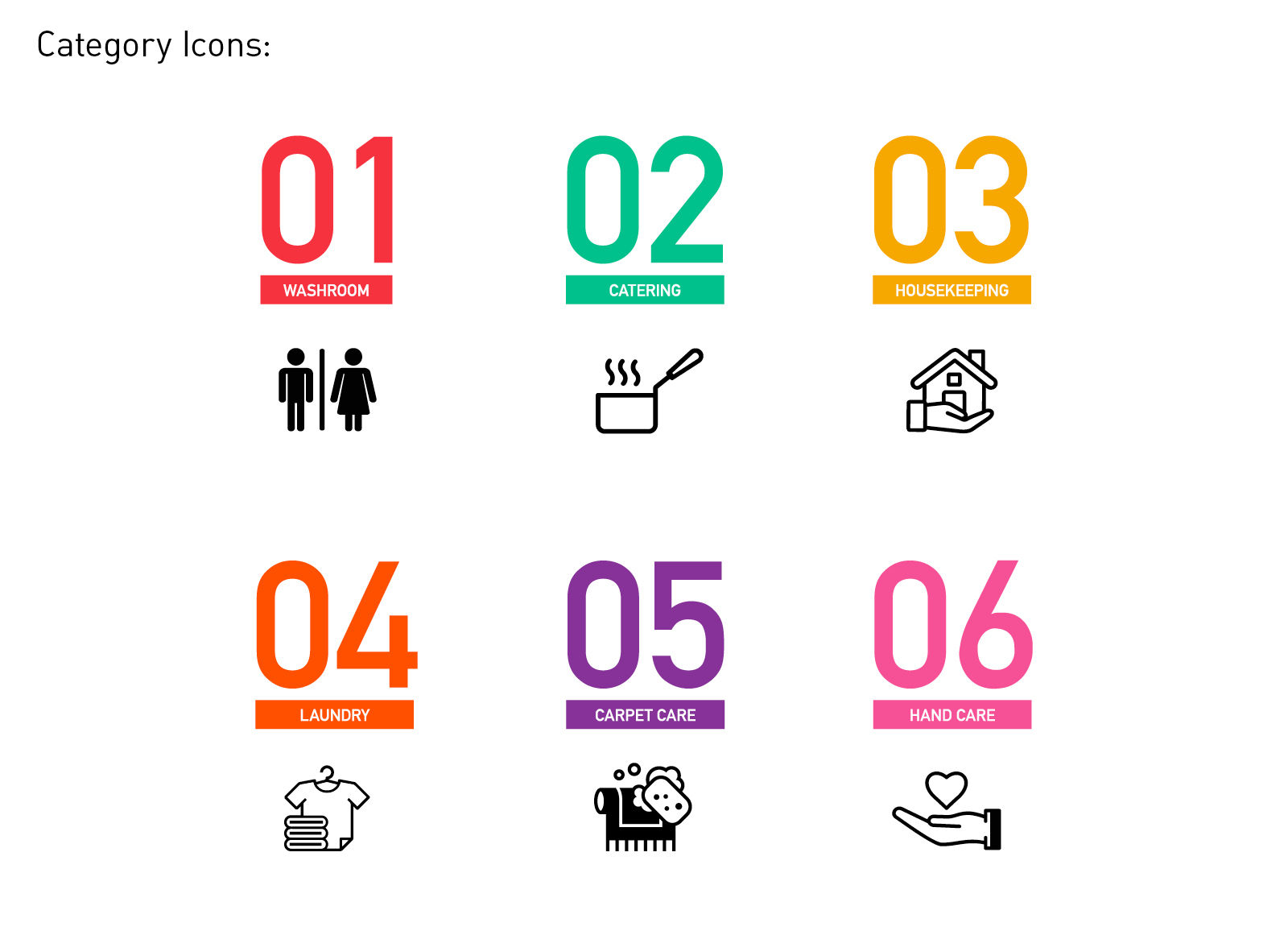 Product category icon design and application