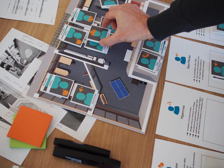 Workspace Design: Arbeitsmodi analysieren