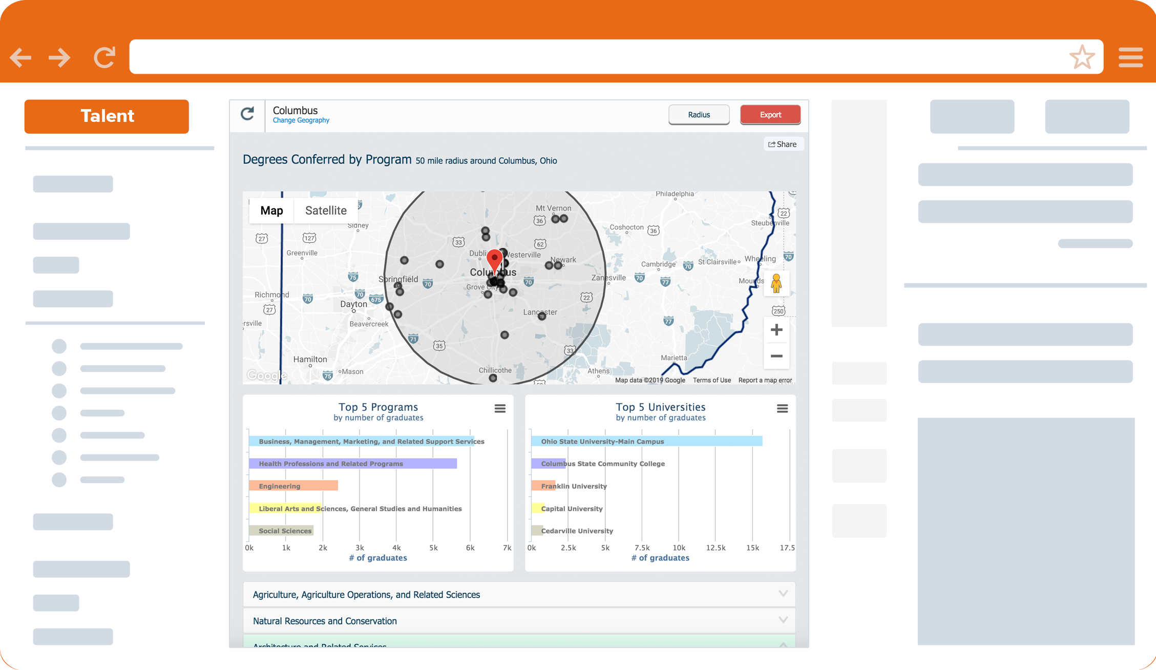 Intelligence Components talent view
