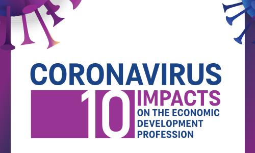 Coronavirus 10 Impacts