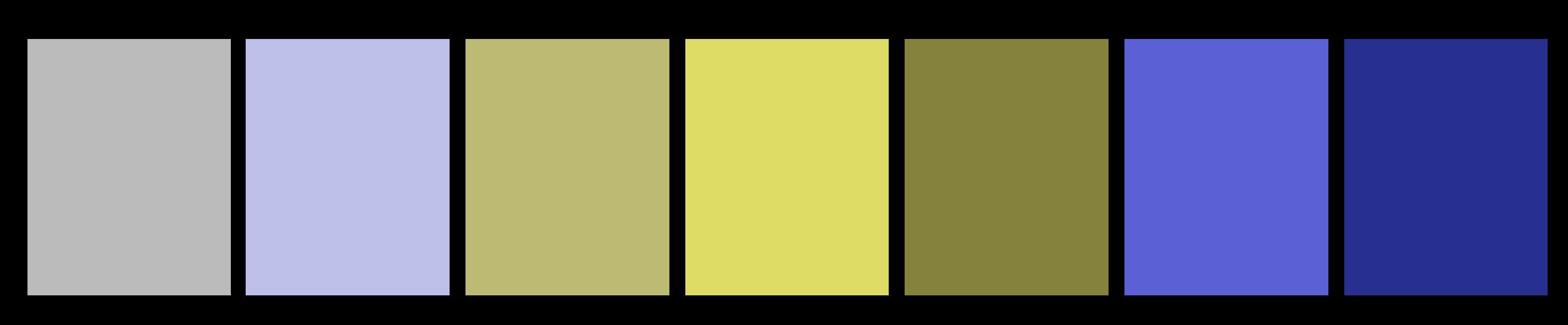 Color blind protanopia