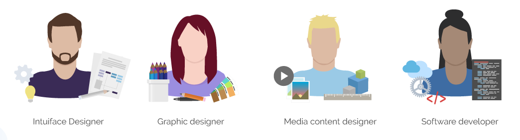 Typical Intuiface Project Team including : Intuiface Designer, Graphic Designer, Media Content Designer, Software Developper