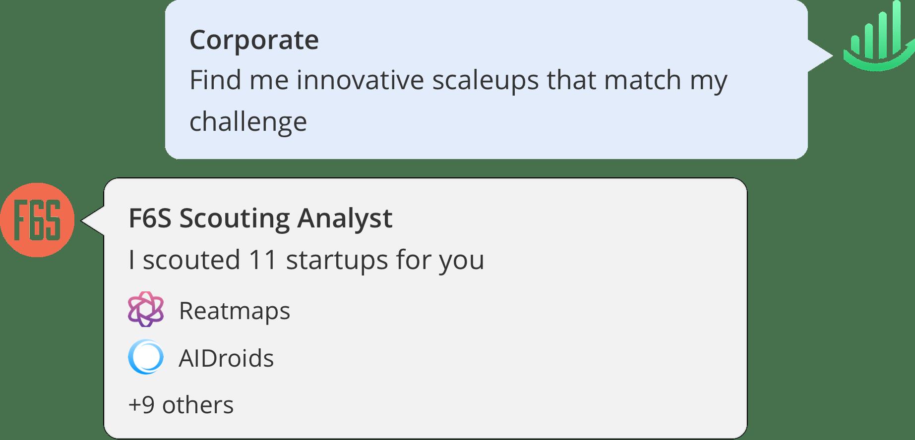 F6S Corporate Innovation