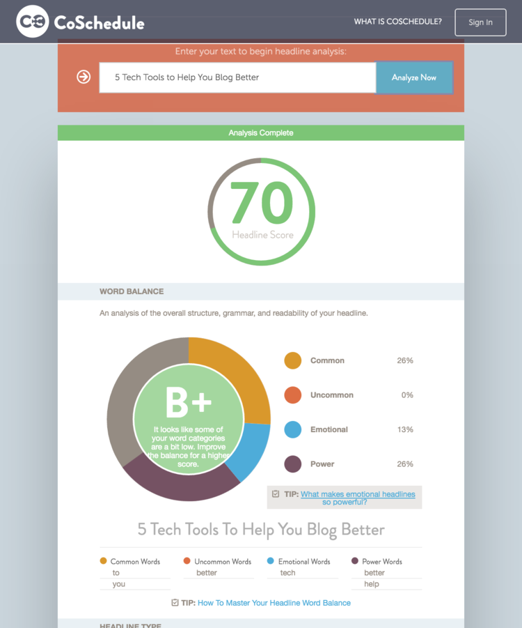 Determine the strength of you blog post's title with CoSchedule's headline analyzer.