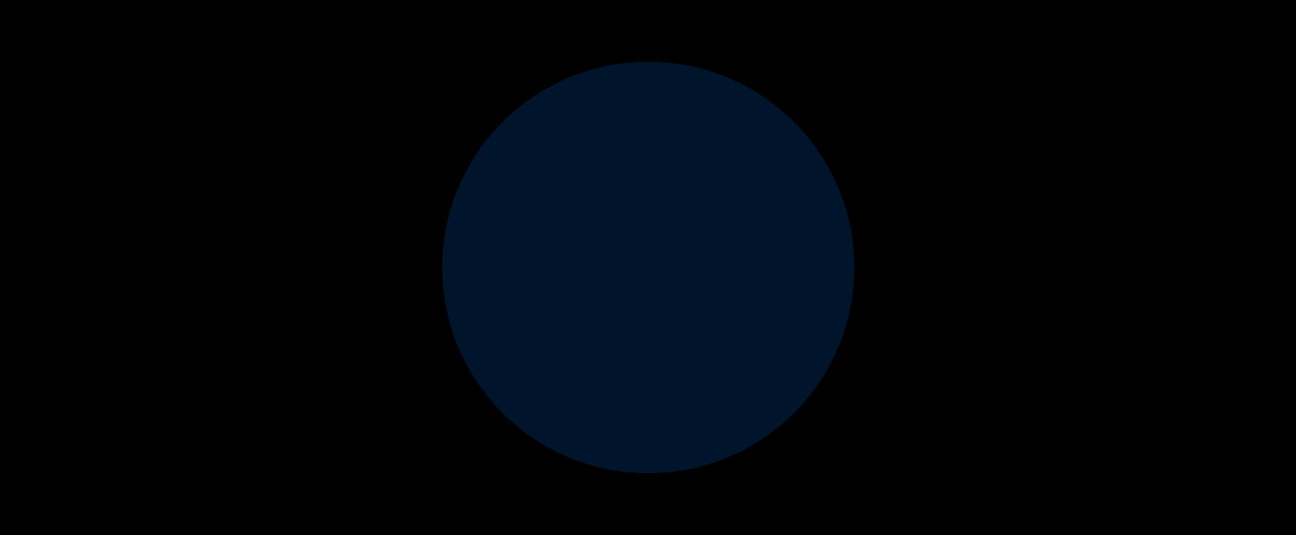 a dark blue spot on a black canvas - how dismal can you possibly get?
