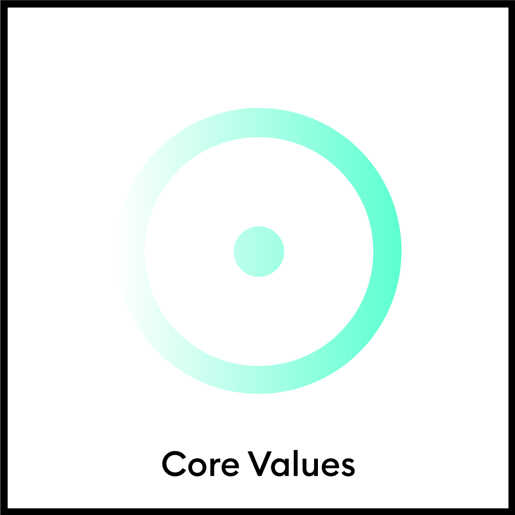 Branding Element: Core Values