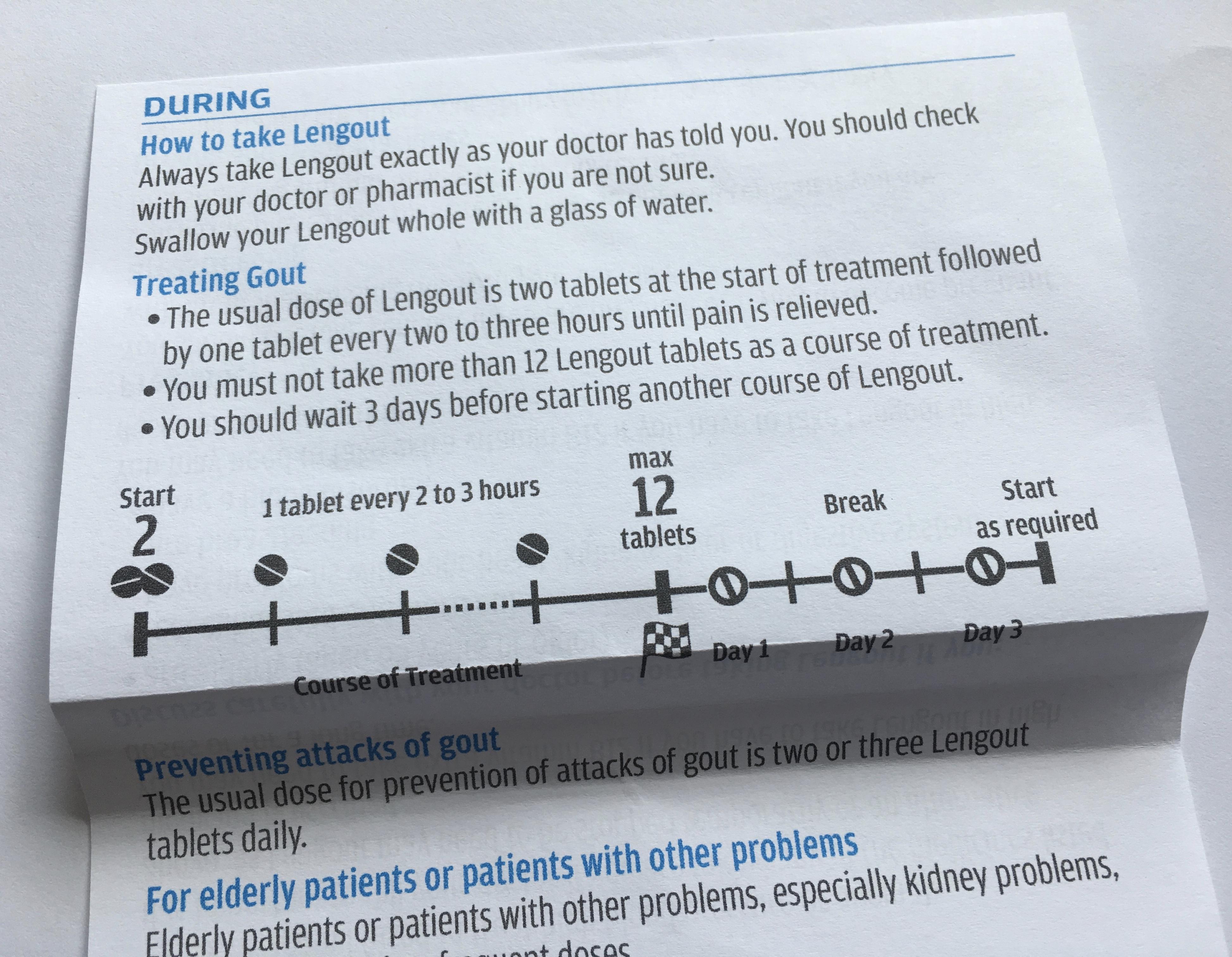Medicines leaflet