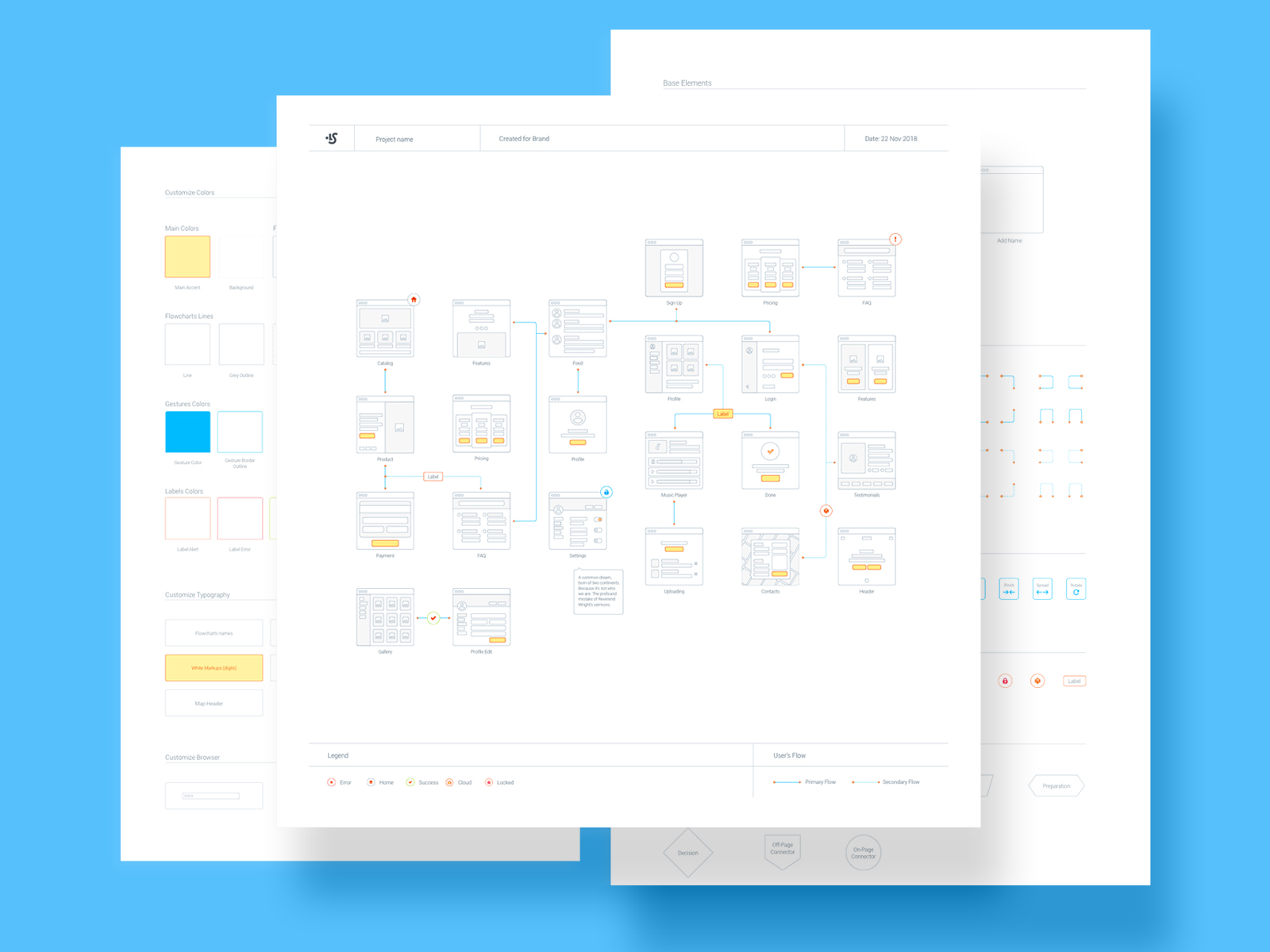 Wireframe prototyping system for web and mobile projects