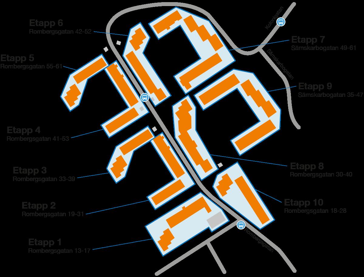 Områdeskarta som redovisar indelningen av 10 etapper. Etapp 1 Rombergsgatan 13-17, Etapp 2 Rombergsgatan 19-31, Etapp 3 Rombergsgatan 33-39, Etapp 4 Rombergsgatan 41-53, Etapp 5 Rombergagatan 55-61, Etapp 6 Rombergsgatan 42-52, Etapp 7 Sämskarbogatan 49-61, Etapp 8  Rombergsgatan 30-40, Etapp 9 Sämskarbogatan 35-47, Etapp 10 Rombergsgatan 18-28.