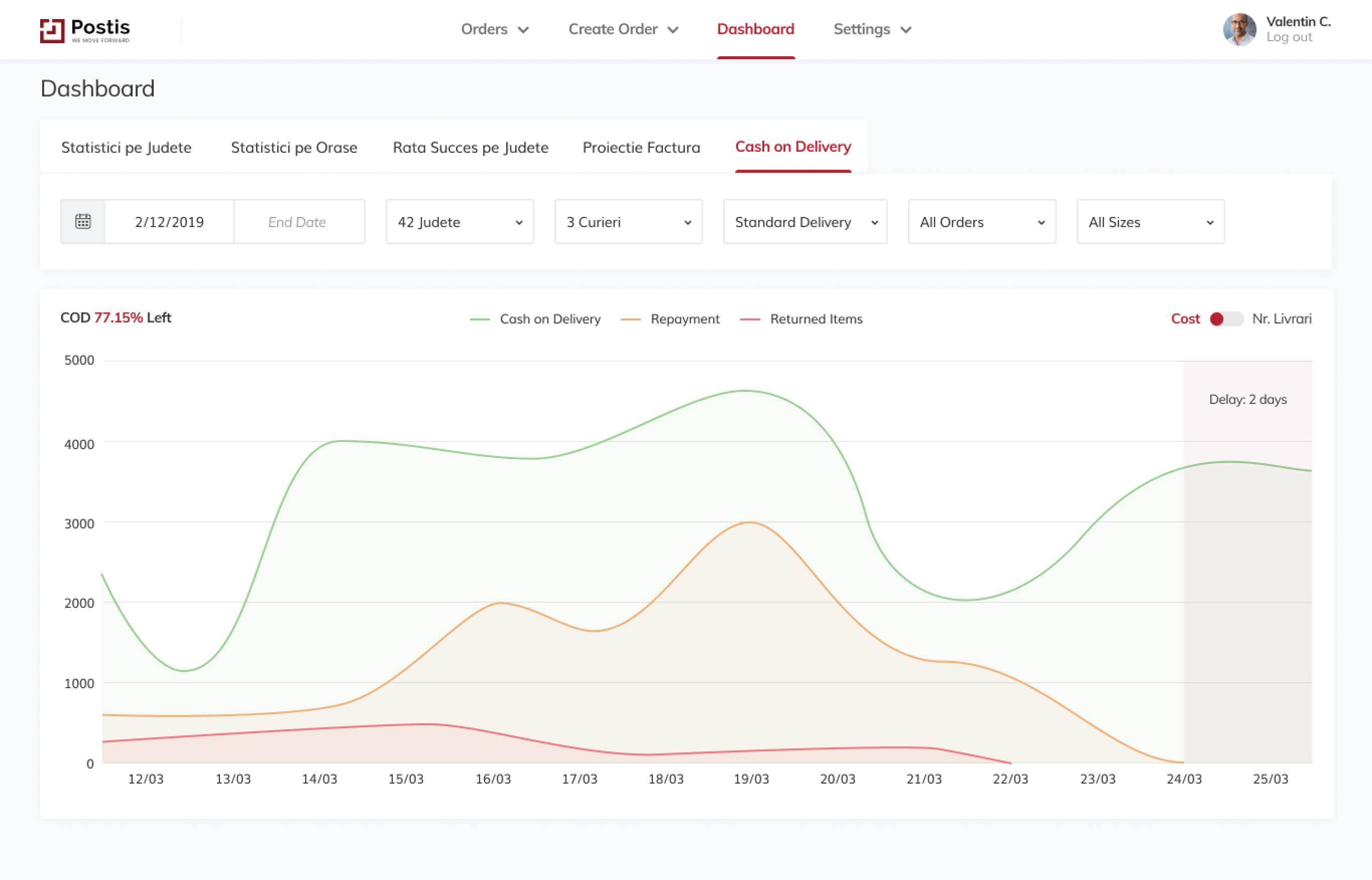 Responsive web application design screenshot with graph statistics