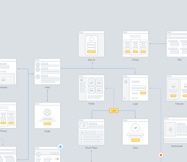 Wireframe Prototyping System
