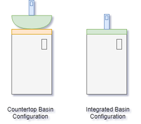 Different configurations of a vanity unit.