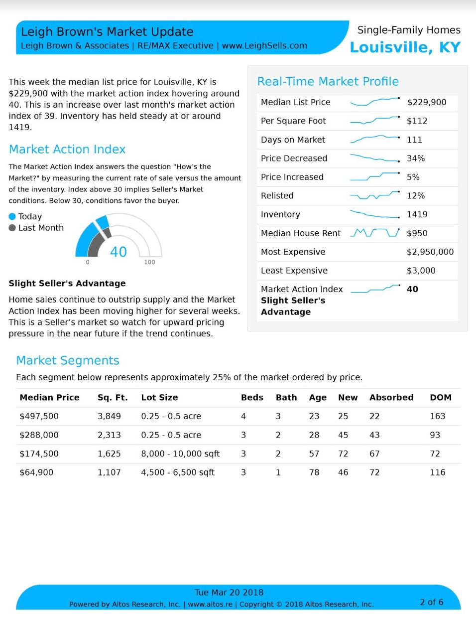 Market Update Sample