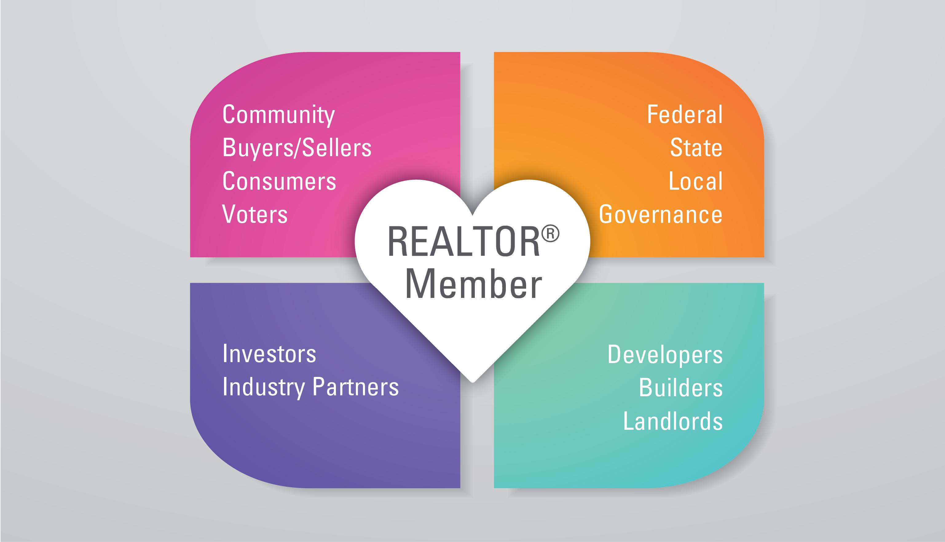 Realtor Member Heart