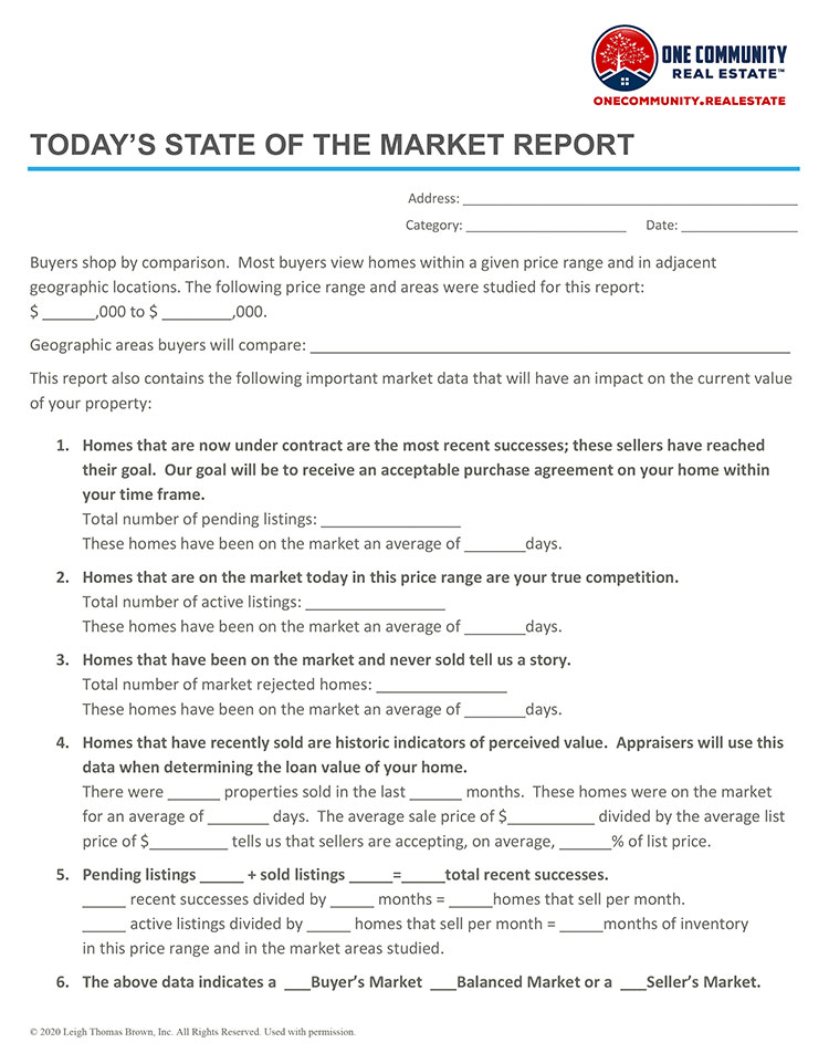 State of the Market Report