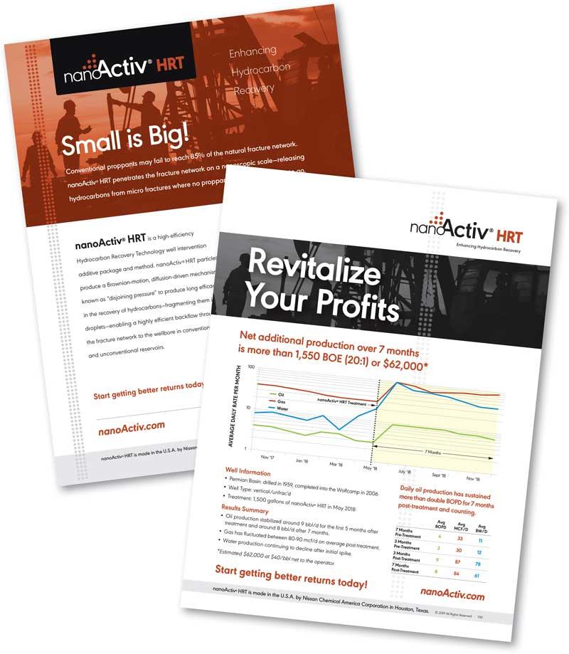 nanoActiv® HRT Print Ads