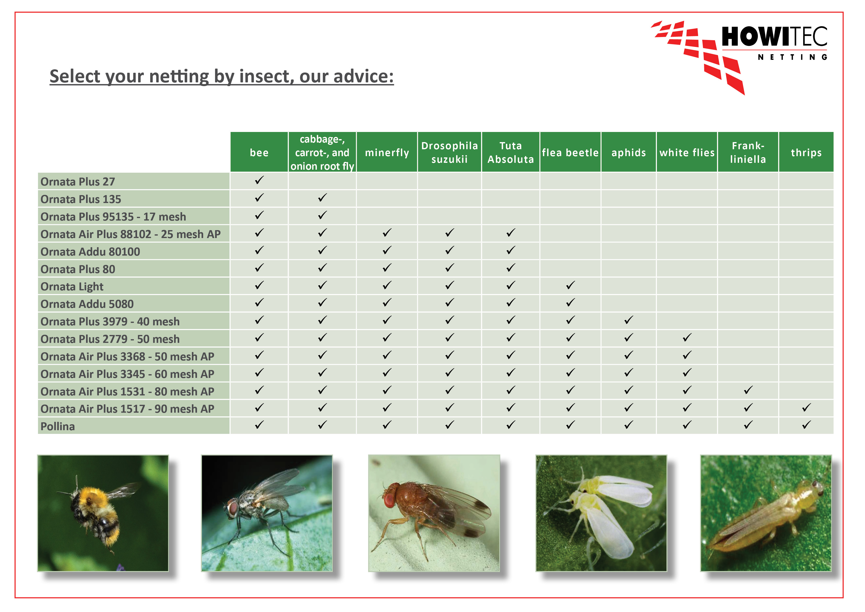 Advice Insect Netting