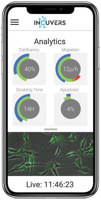live cell analytics on phone
