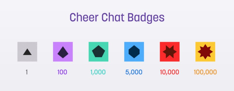 Cheer Chat Badges are as follows: 1 (gray), 100 (purple), 1,000 (green), 5,000 (blue), 10,000 (red), and 100,000 (yellow).