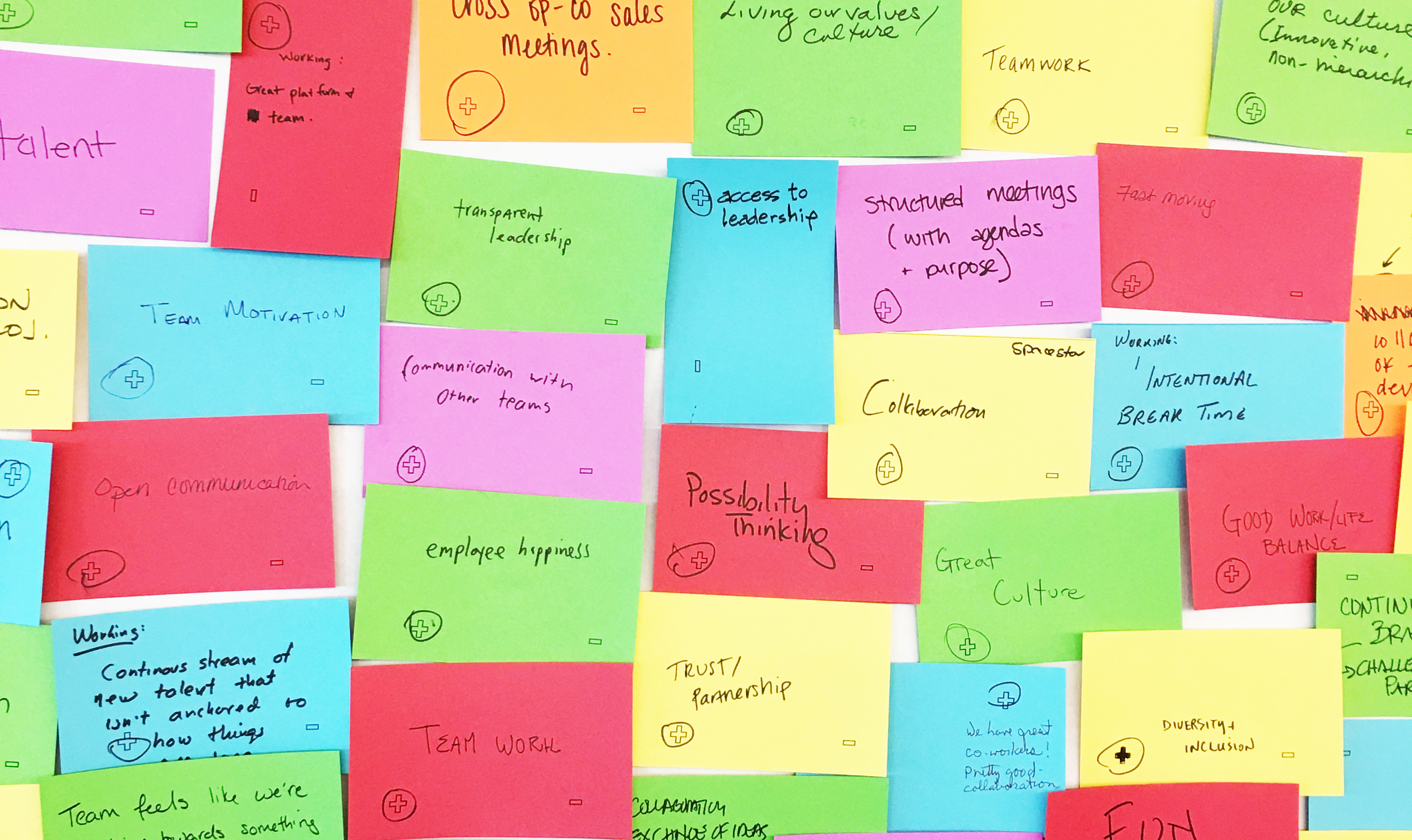 Brainstorming with post-its
