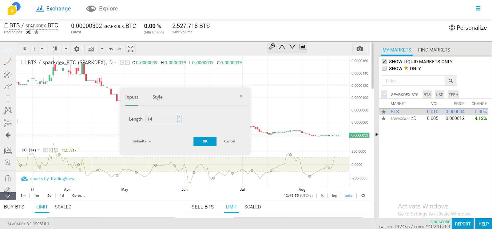 CCI Indicator on Sparkdex