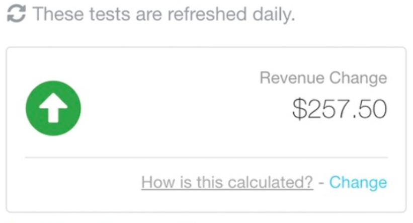 Clickflow Revenue Impact - SEO Toolkit