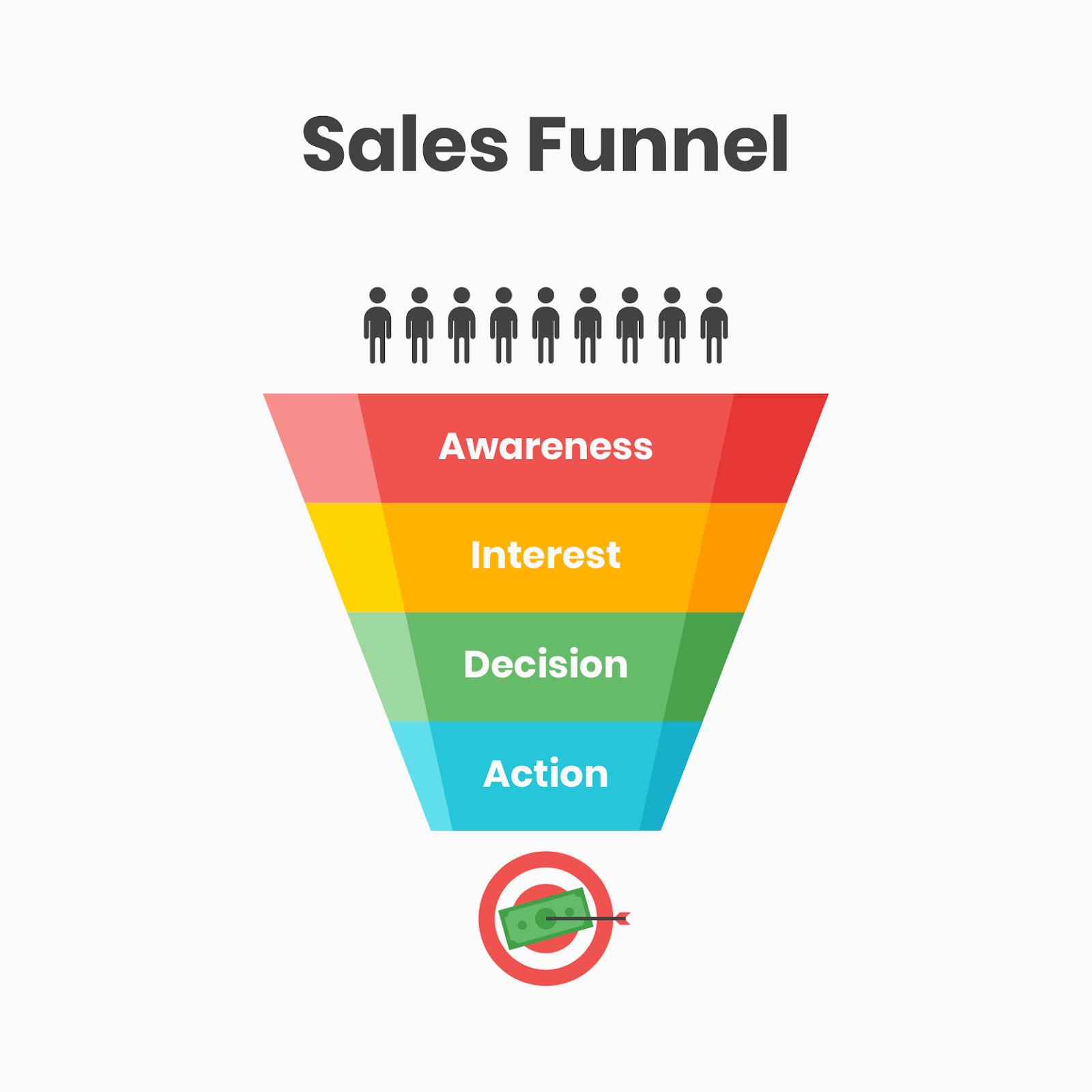 diagram four steps - sales funnel