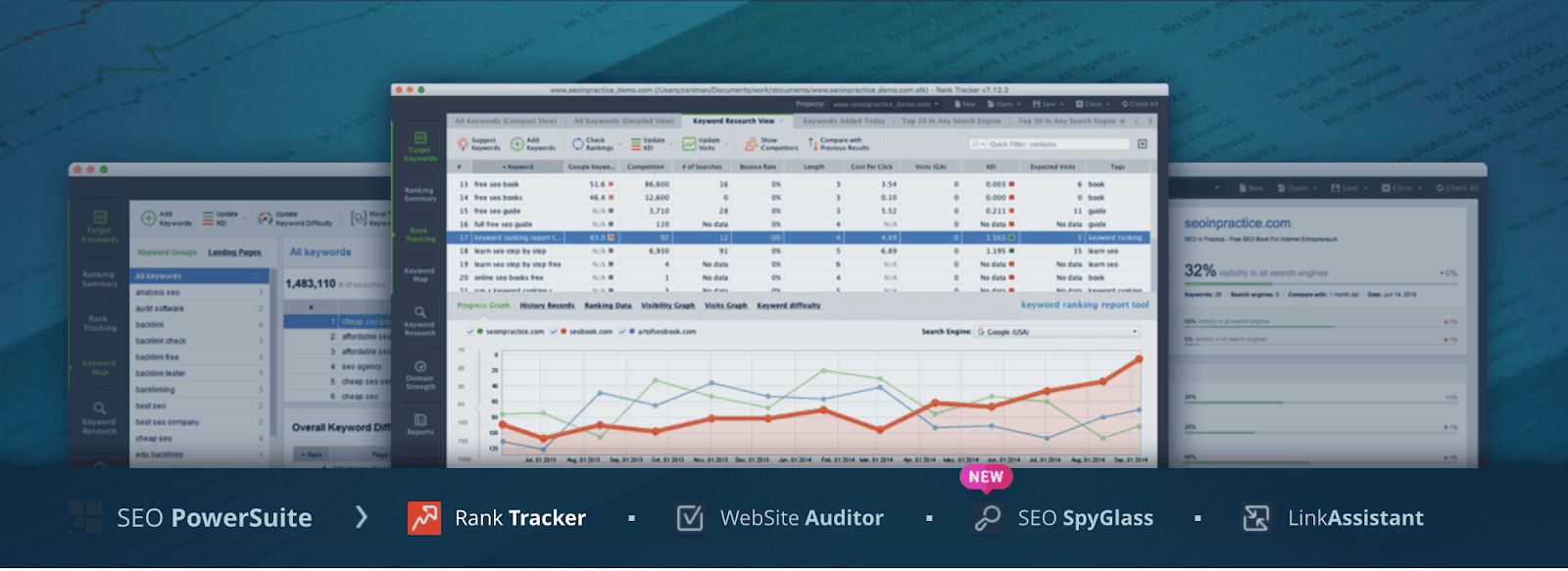 SEO Powersuite Dashboard Mockup - SEMrush Competitors Alternatives