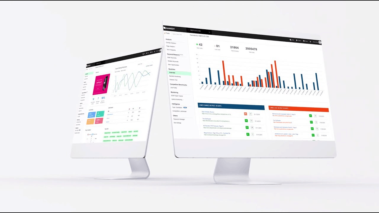 Rankedy Dashboard Mockup - SEMrush Competitors Alternatives