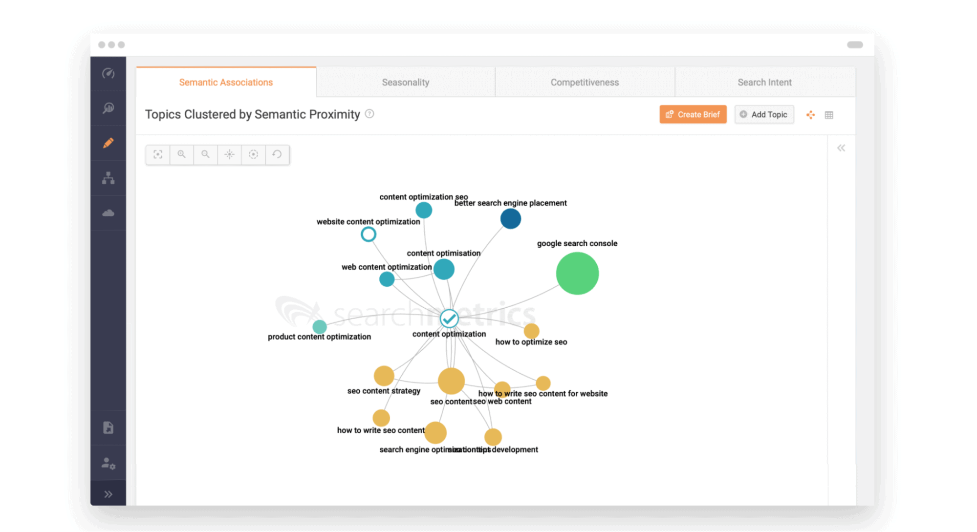 Searchmetric Topic Cluster - Clearscope Alternatives