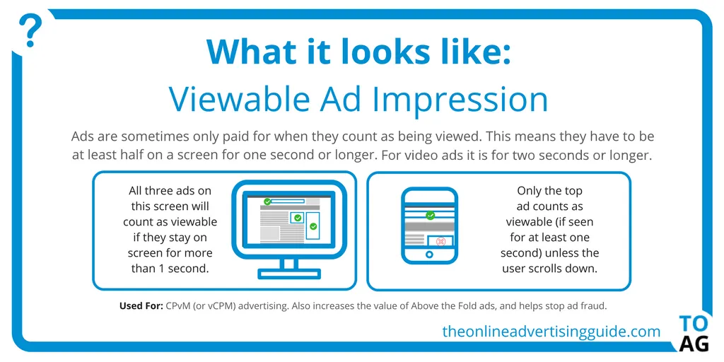 screenshot what is a viewable ad impression