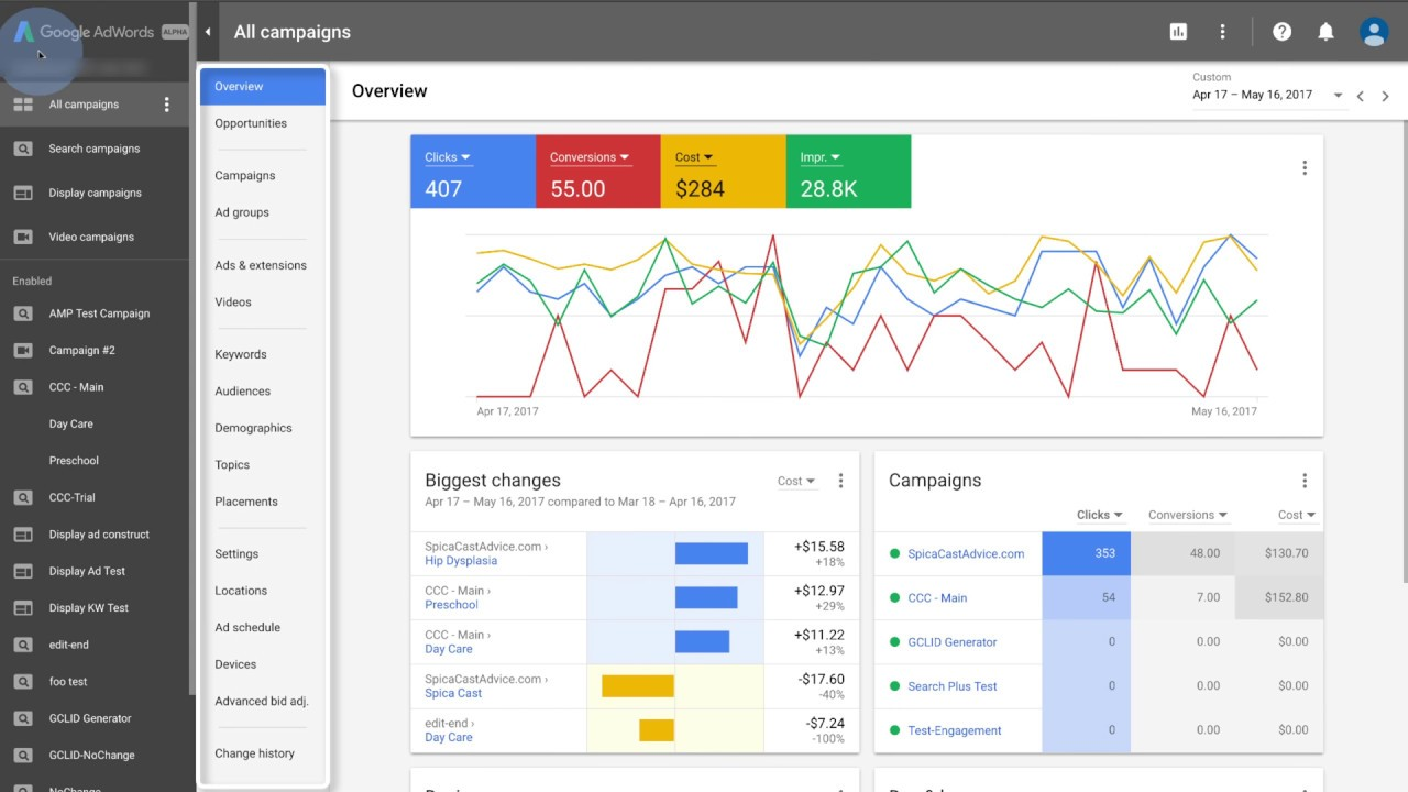 screenshot google adwords dashboard pay per click
