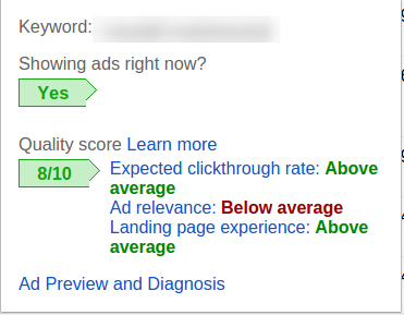 screenshot google ads quality score cost per action