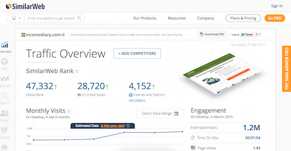 A screenshot of SimilarWeb's website
