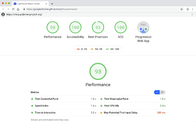 Google Lighthouse Sample Dashboard