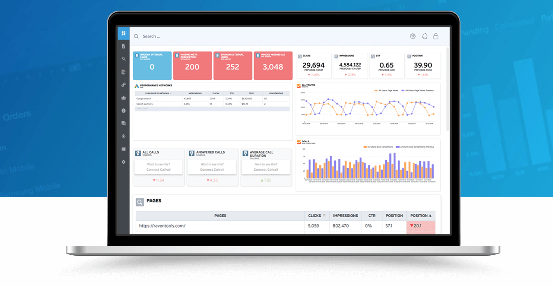 Raventools Sample Dashboard