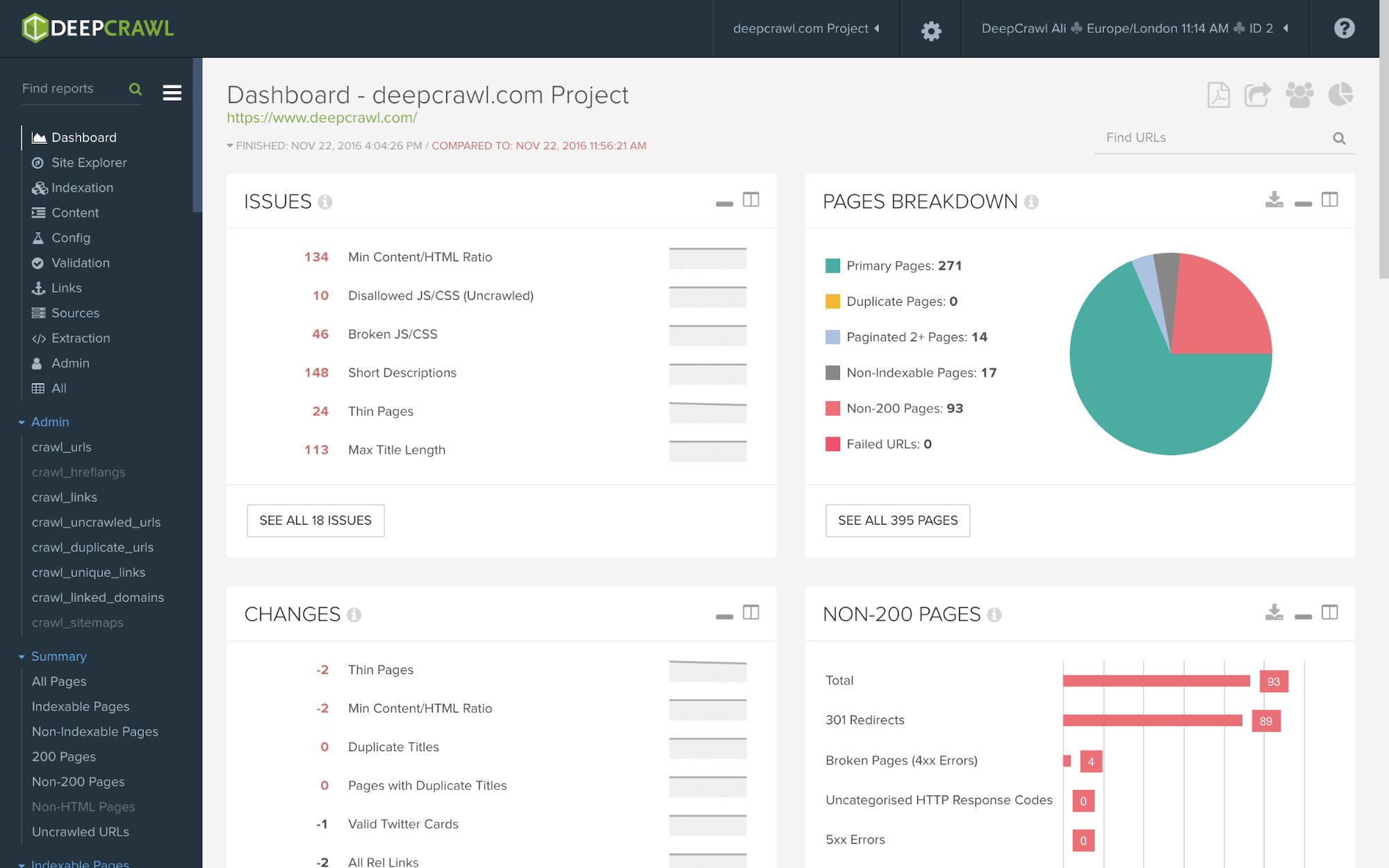 DeepCrawl Sample Dashboard