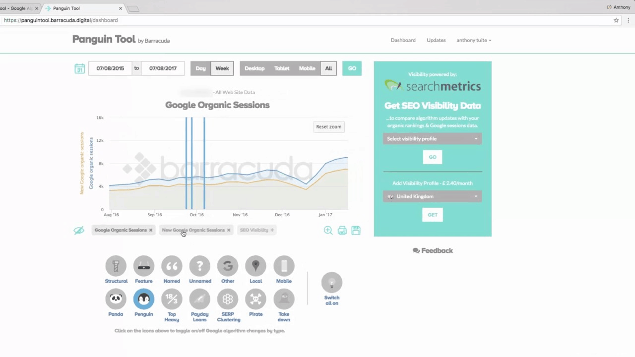 Barracuda Digital's Panguin Tool Sample Dashboard