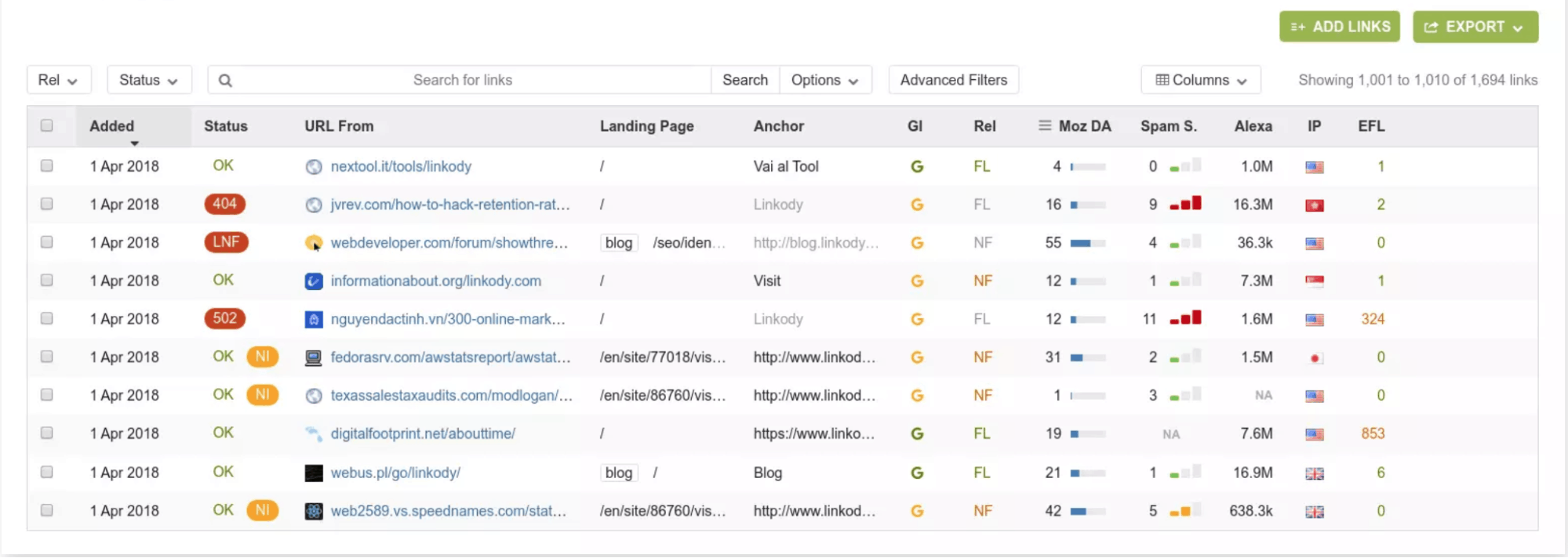 Linkody Sample Search Results on Dashboard