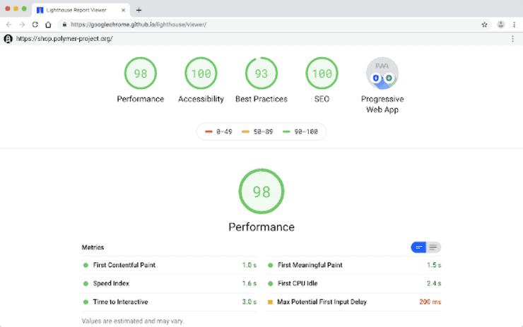 Google Lighthouse Sample Dashboard - Free Google SEO Tools