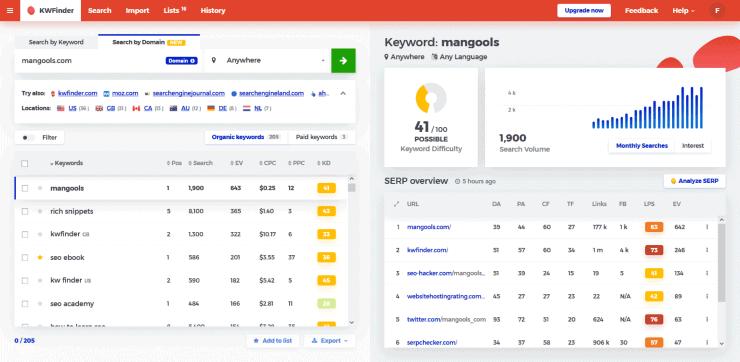 Mangools KWFinder Sample Dashboard - Google Keyword Planner Alternatives