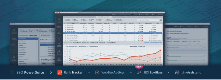 SEO PowerSuite Sample Dashboard - Ubersuggest Alternatives