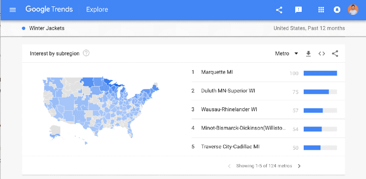 """Google trends data for """"Winter Jackets"""""""