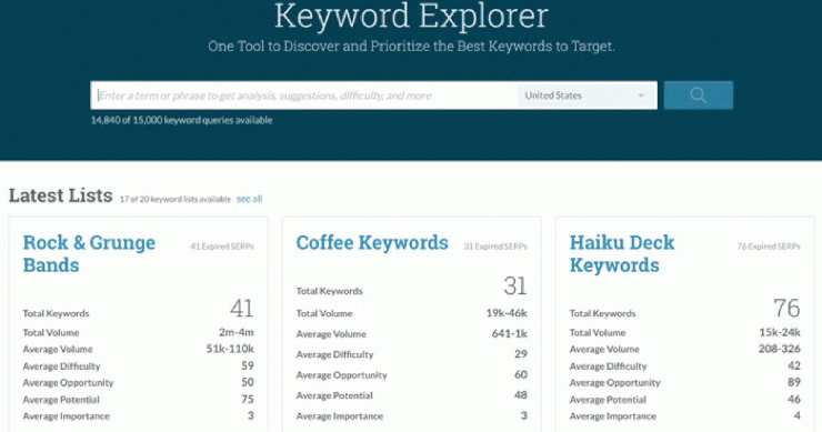 Moz-Keyword Explorer Landing Page Snippet