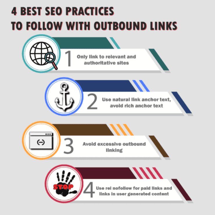 4 SEO best practices to follow with outbound links
